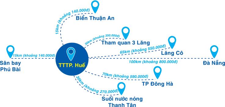 Giảm ngay 30.000đ trên tuyến sân bay Phú Bài tới Thành Phố Huế
